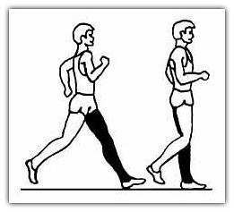 Техника спортивной ходьбы в картинках