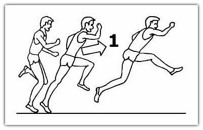 Барьерный бег в картинках