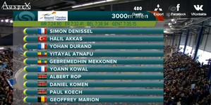 Men's 3000m - Flanders Indoors 2013