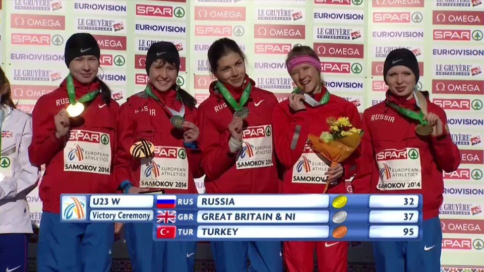 Женская молодежная сборная России выиграла командное золото Чемпионата Европы по кроссу