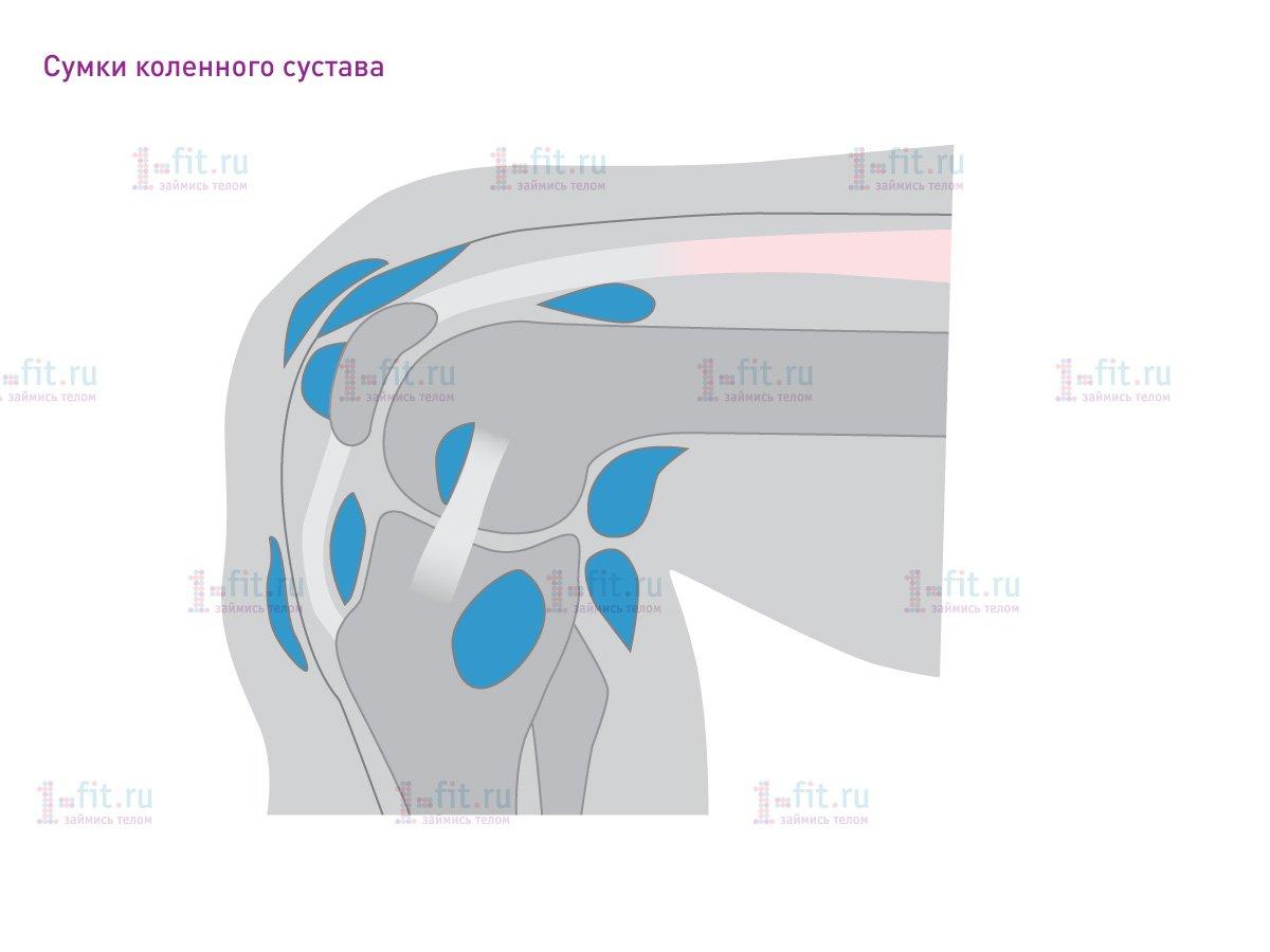 Болит давно ударение колено контрактуры коленных суставов