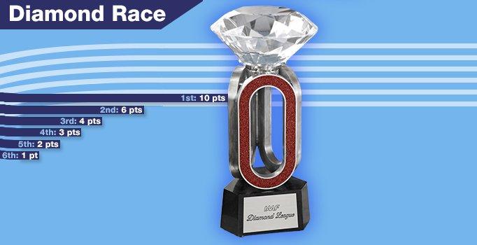 В IAAF Diamond League поменялась система начисления очков