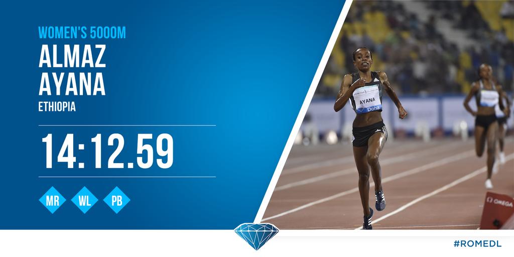 Одной секунды не хватило Алмаз Аяне до мирового рекорда на 5000 м. +Видео