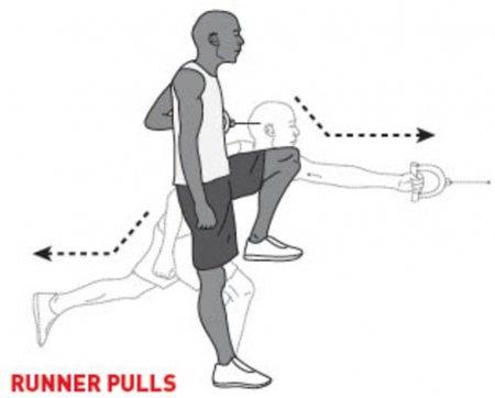 Упражнения Oregon Project для укрепления мышц-стабилизаторов +Видео